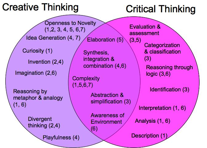 J C Hookway: Critical Readings LSBU 2013