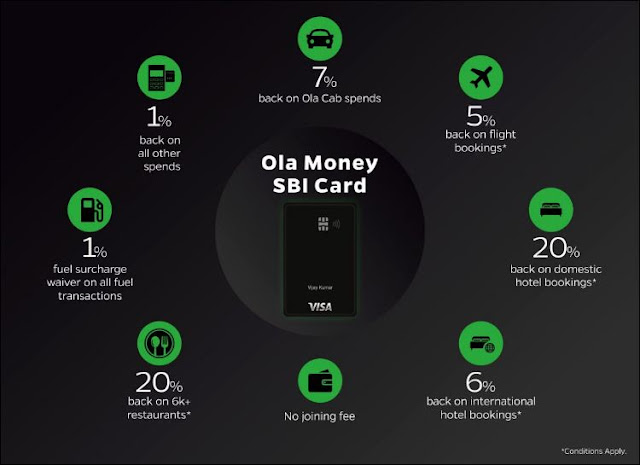 Ola Money SBI Credit