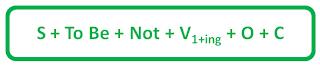 simple present continuous tense pengertian rumus contoh kalimat negatif