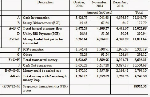 sanchayapatra interest rate in bangladesh - berguilavi ml