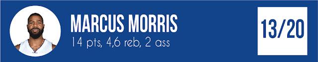 Marcus Morris | PistonsFR, actualité des Detroit Pistons en France