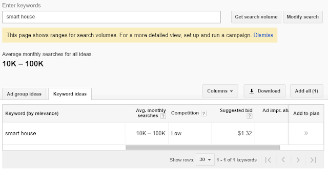 Keyword Planner by Google Adwords