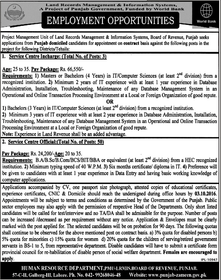 Land Record Jobs in Punjab LRMIS Jobs 2016