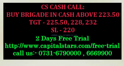 Bank Nifty Futures, equity tips, Free stock calls, Indian Stock market, share market tips, stock market live, super cash premium,