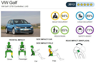 vw-golf-euroncap.jpg