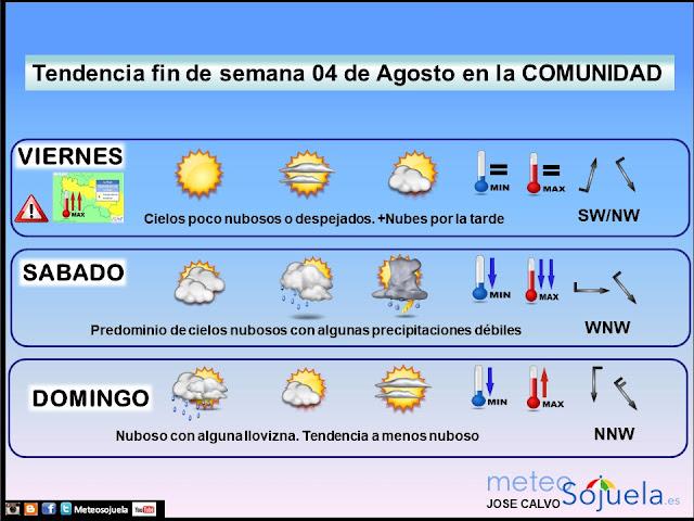 previsión, predicción, tiempo,larioja,josecalvo,meteosojuela,meteo