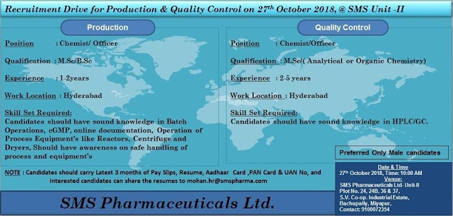 SMS Pharmaceuticals Ltd - Walk-In Drive for Quality Control, Production at 27 October