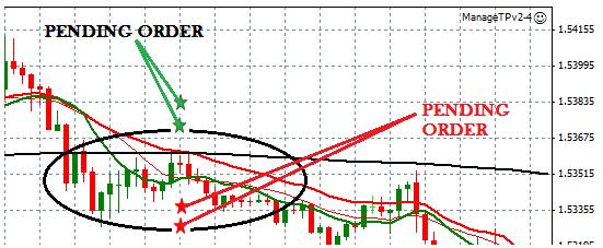 Pending orders in forex trading