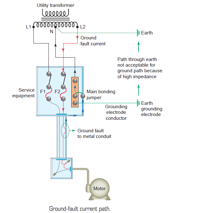 Ethernet Cable Wiring Diagram: Single Phase 240 V Motor Controlled By Transformer And