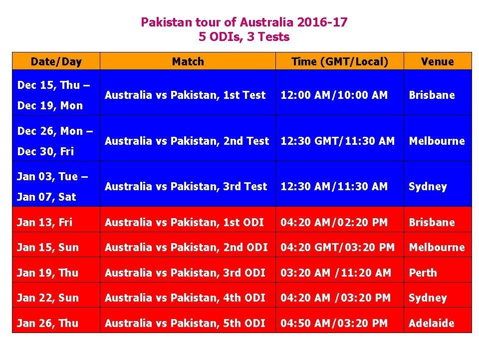 Clep exam dates in Australia