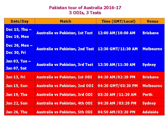 Pakistan tour of Australia 2016-17,Pakistan Vs Australia 2016 Schedule & Time Table,pakistan vs australia series 2016 schedule,time table,pakistan time table,local time,schedule,full schedule,asutralia vs pakistan 2016 schedule,odi,test,t20 series,pak vs. aus 2016-17 schedule,cricket schedule,fixture,timming,gst,ist time,Pakistan Vs Australia 2016 Schedule,australia pakistan cricket schedule 2016,cricket calendar,pakistan cricket,australia cricket Pakistan Vs. Australia 2016 Schedule & Time Table (5ODIs, 3Tests)