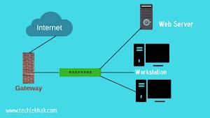 What is Network Gateway in Hindi | नेटवर्क गेटवे