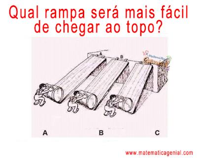 Qual rampa será mais fácil de chegar ao topo?