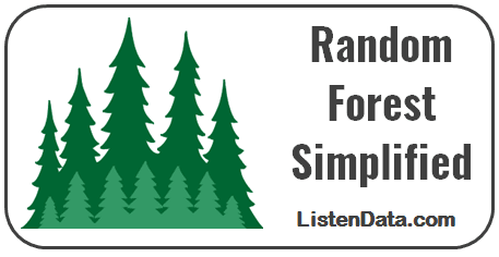 Simple Introduction to Random Forest using R