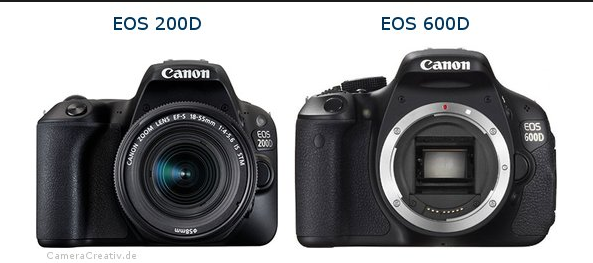 Canon 600d vs 700d which is better Detailed Comparison