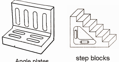 Mechanical Technology: Planer Machine Work Holding Devices