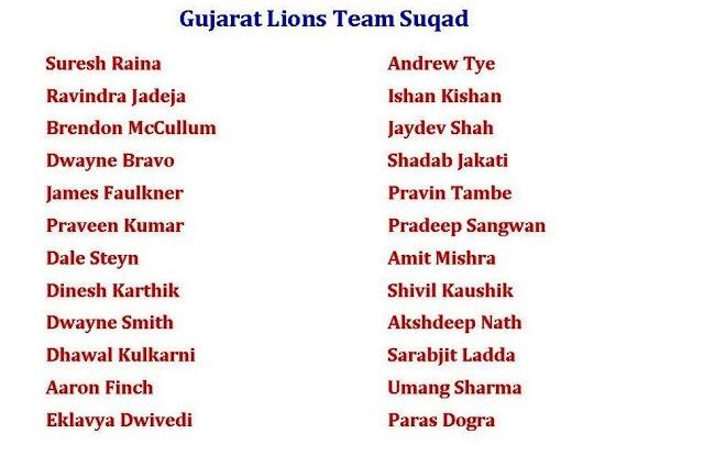 ... Lions Team 2016 Complete GL Squad List IPL 9 2016- IPL T20 Squad