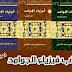 تحميل كتاب فيزياء الجوامد pdfـ أ.د / عبد الفتاح أحمد الشاذلي  Book Solid State Physics