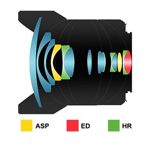 Оптическая схема объектива Samyang AF 14mm f/2.8 EF