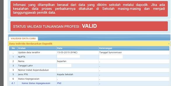 valid info gtk semester genap