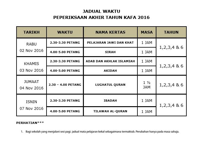 Jadual Peperiksaan Akhir Tahun Kafa 2016 Persatuan Guru Guru Sar Kafa Daerah Kuantan