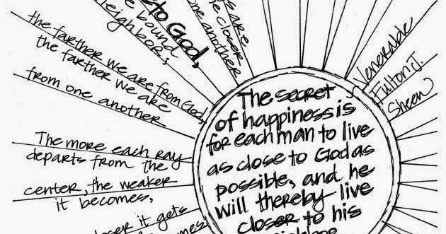Look to Him and be Radiant: The Secret of Happiness