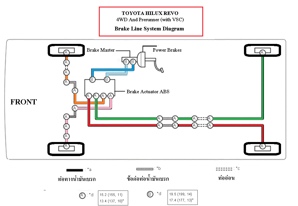 TOYOTA HILUX REVO WIRING  ENGINE: HILUX REVO ACTUATOR ABS