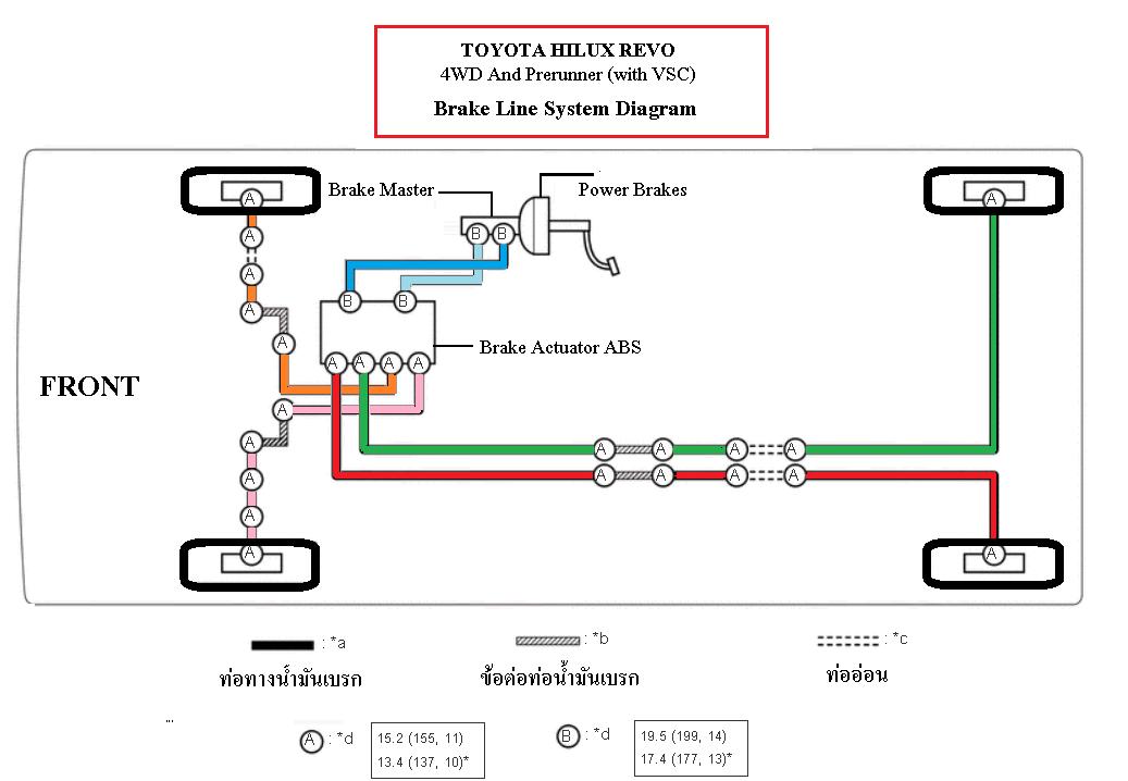toyota revo wiring diagram  honeywell digital thermostat