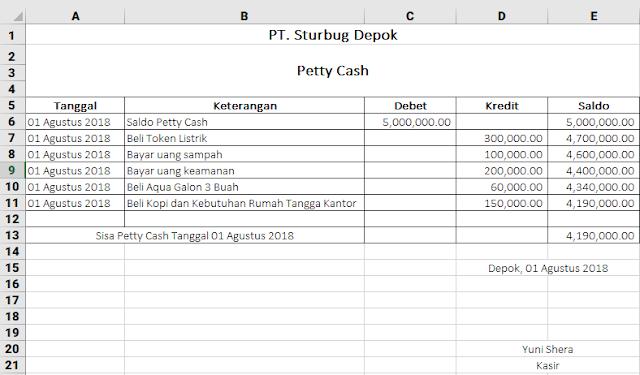 transaksi-pengeluaran-uang-petty-cash-harus-disertai-nota-atau-bon