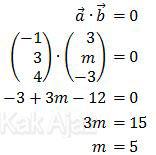 Perkalian dot vektor a dan b sama dengan nol karena keduanya saling tegak lurus