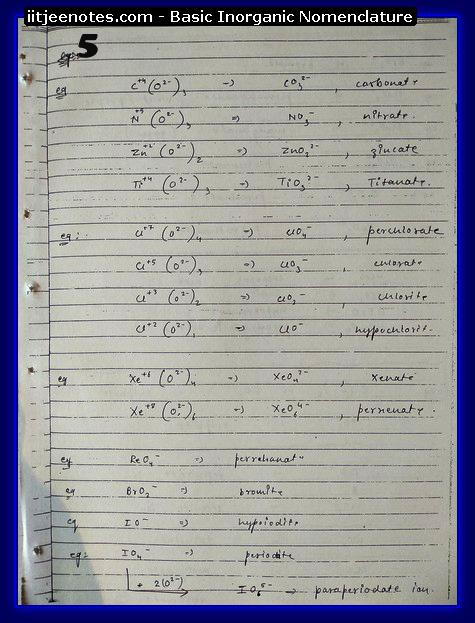 Inorganic Nomenclature5