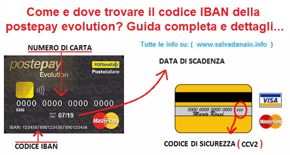 codice_iban_carta_postepay