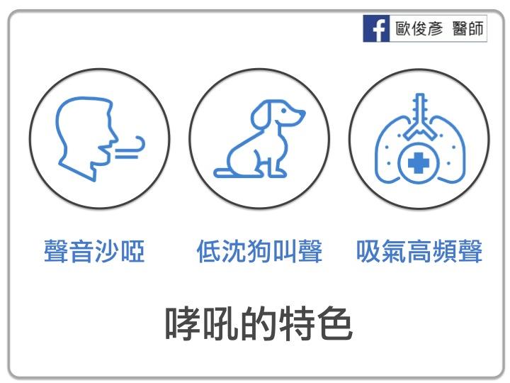 歐俊彥 醫師/Chun-yen Ou, MD: 聲音沙啞,狗吠咳嗽聲,醫生說是哮吼!