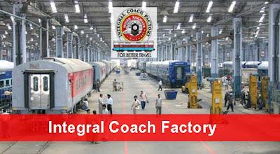 sports quota recruitment, indian railway recruitment, railway recruitment, relway vacancy, railway vacancies 2017, railway recruitment 2017