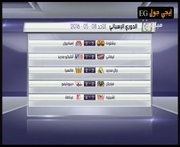 نتائج مباريات و جدول ترتيب الدورى الاسبانى - الهدافين اليوم الاحد 8-5-2016