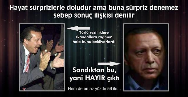 akademi dergisi, akp'nin gerçek yüzü, CIA, doğu perinçek, gizli yahudiler, hakan fidan, Mehmet Fahri Sertkaya, mossad, pkk, Recep Tayyip Erdoğan, şahenkler, ülker,