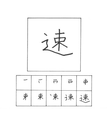 kanji kecepatan