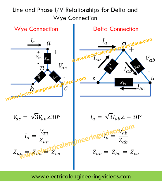 list-of-all-3-phase-voltage-and-current-formulas-which-you-should-know-for-wye-and-delta