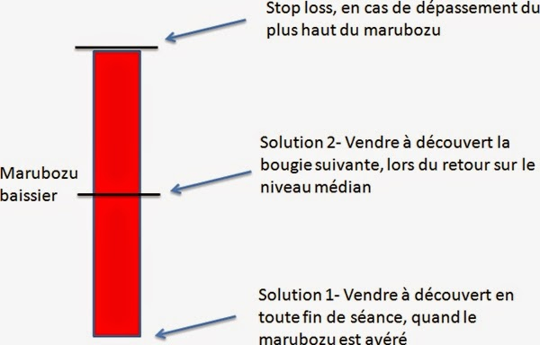 chandeliers-japonais-trading-solution-2