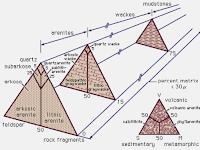 Pembahasan dan Soal Tes Komprehensif Mineralogi Petrologi Pelatnas 1 Kebumian 2015