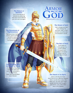 the full armor of God in the life of christian