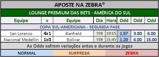 LOTOGOL 827 - GRADE BETS AMÉRICA DO SUL 03