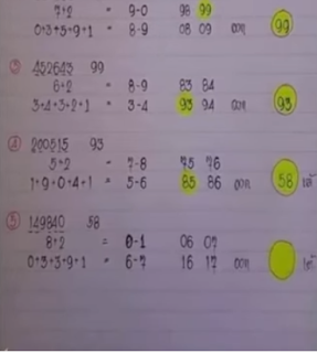 Thai Lottery 3up Entire Chart Tricks For 01-12-2018 | Thai Lottery King