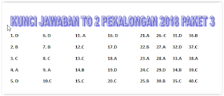 KUNCI JAWABAN TO 2 PEKALONGAN 2018
