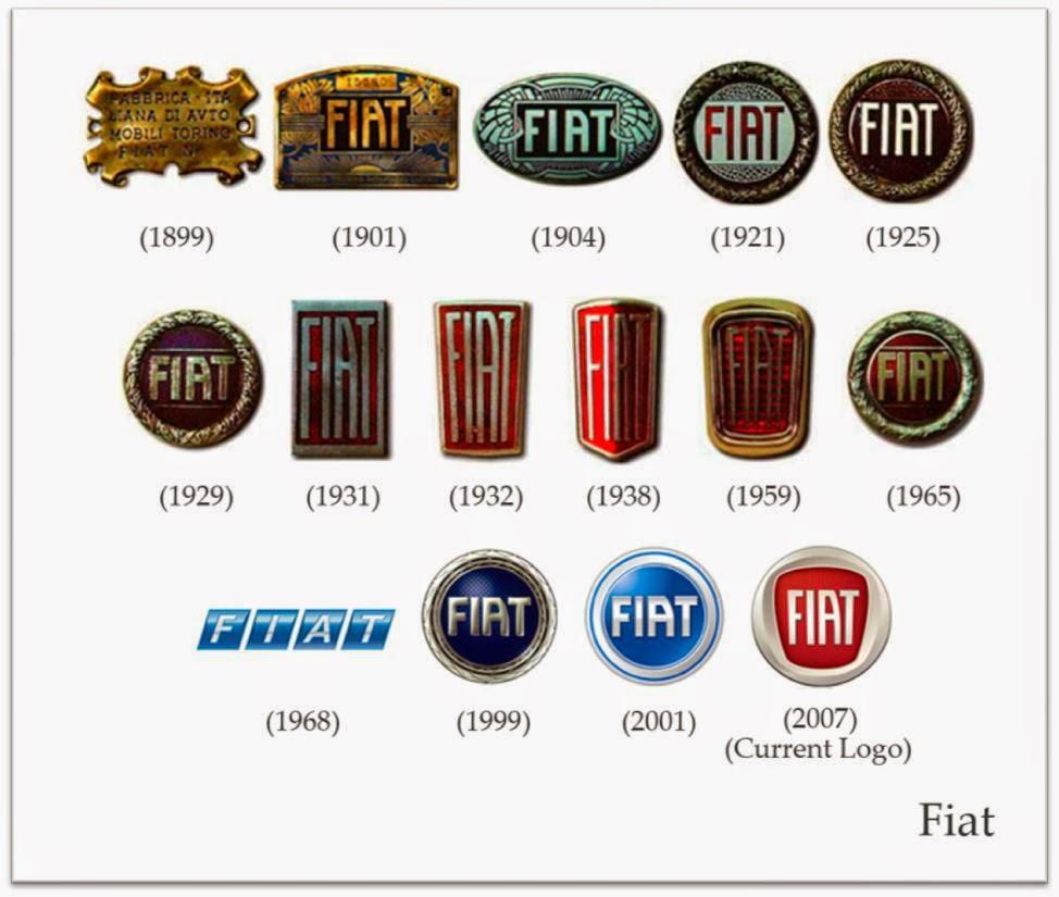 Logo History 101 – a Walkthrough of Lasting Impressions | Toptal