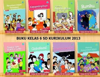 Buku Guru dan Siswa Kurikulum 2013 Kelas 6 SD
