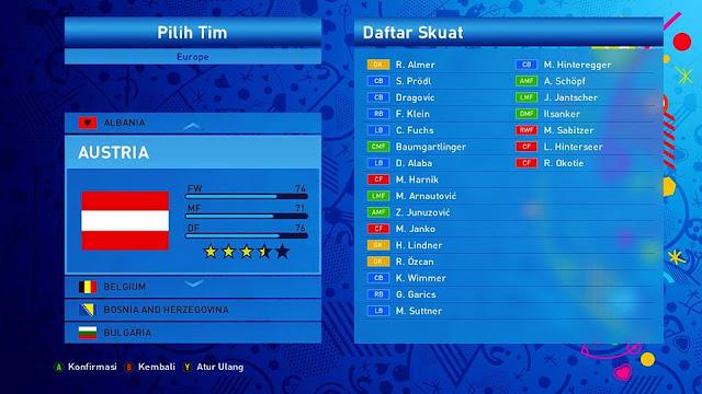 PES 2016 Option File Euro 2016 Squad Update