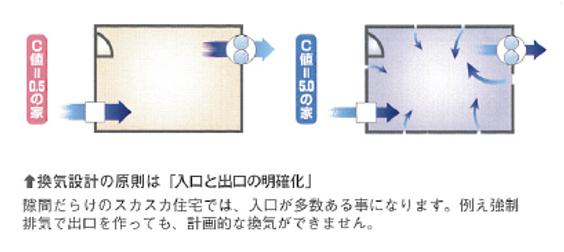 Weather Seal 防水塗膜材