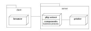 contoh-diagram-deployment