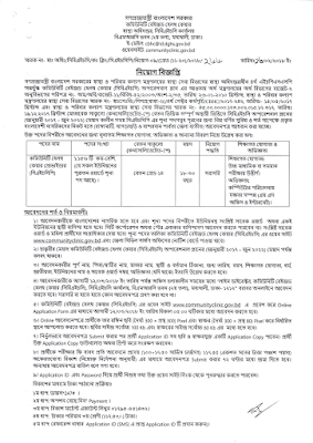 Ministry of Health and Family Welfare Job Circular 2018 2
